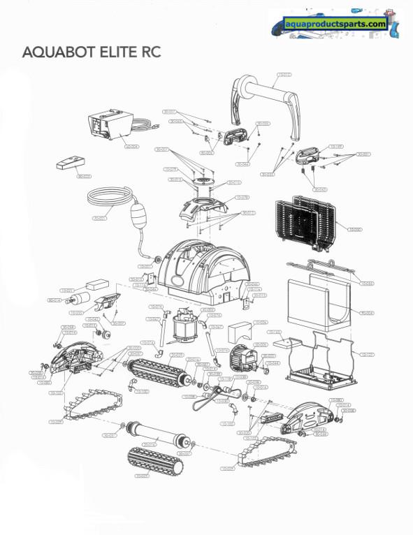 parts by cleaner  aquabot elite rc